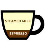 カフェラテ,Café Latte,拿铁咖啡,카페 라떼