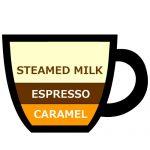 カフェ キャラメル ラテ,Caramel Latte,焦糖拿鐵,카라멜 라떼