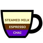 カフェ チャイティー ラテ,Cafe Chai Latte,印度拉茶拿鐵,차이 티 라떼